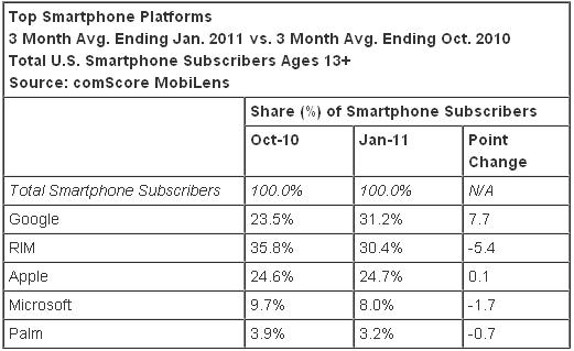 Share_Smartphone_Sub