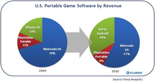 phone_portable_games