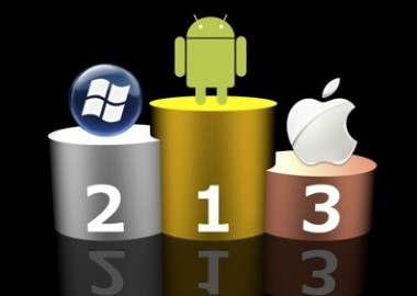 marketshare_smartphone