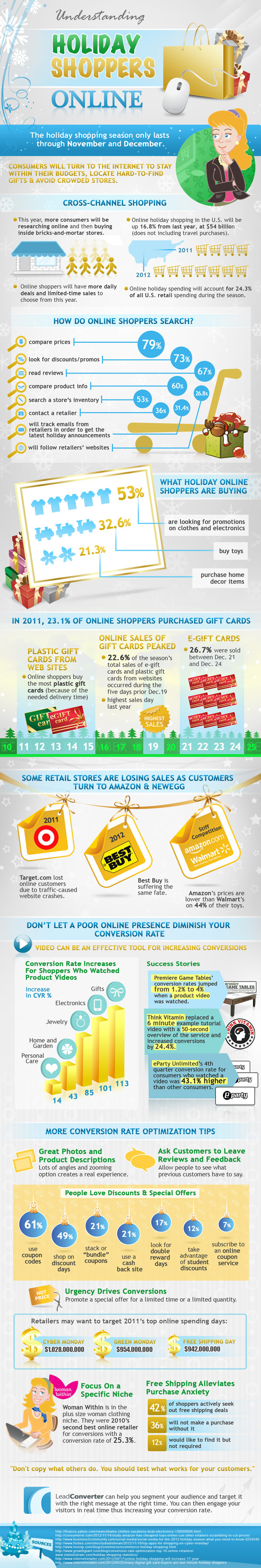 Online_Holiday_Shoppers_Behavior_600px