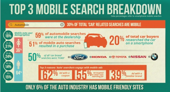 MobileSearchInfograhpic1
