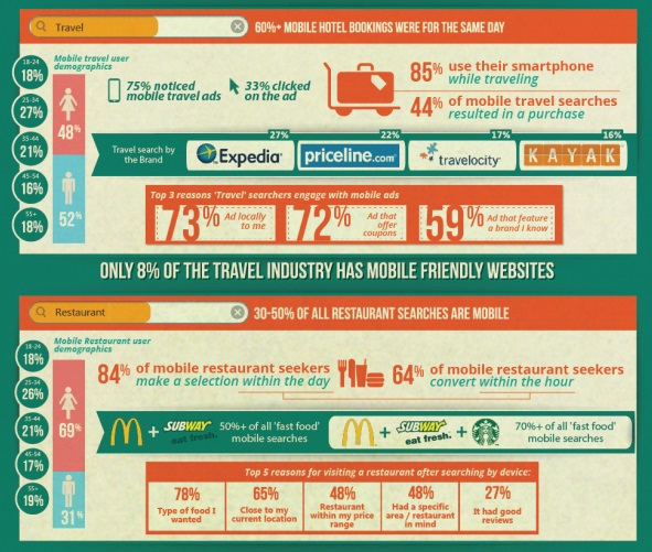 MobileSearchInfograhpic2