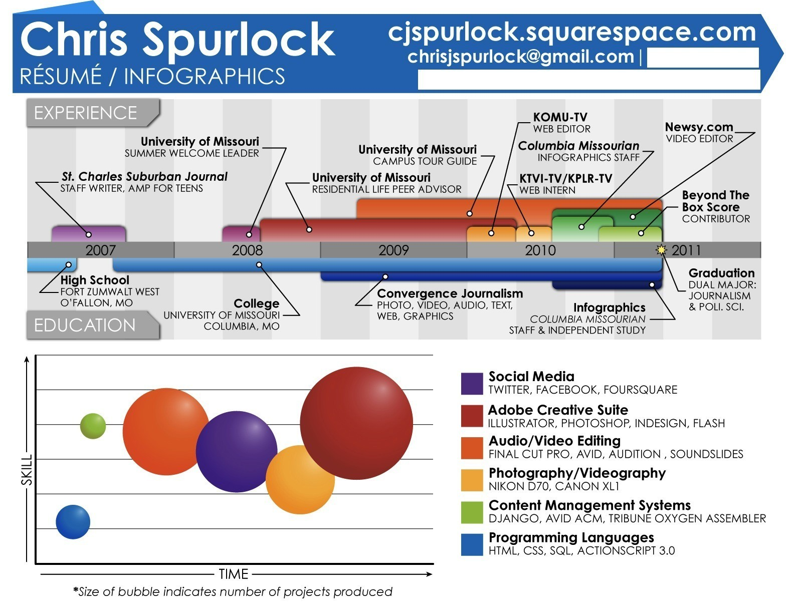 CHRIS-SPURLOCK-RESUME
