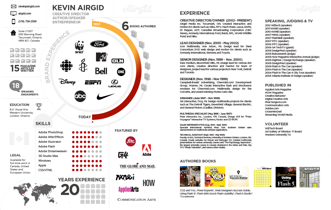 kevin-airgid-infographic-resume_505bb347536a6