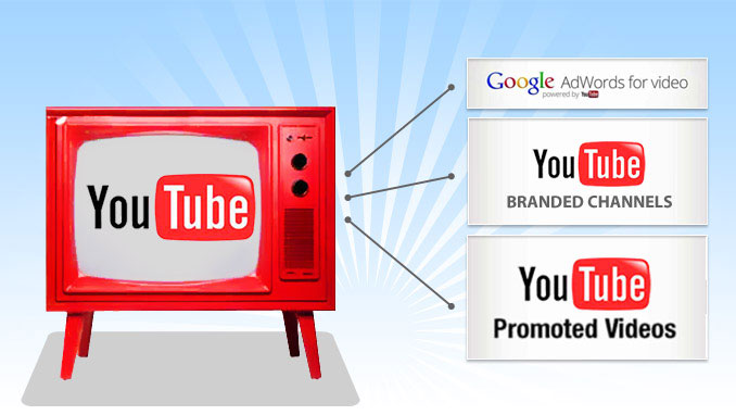 The-Type-of-Youtube-Advertising-that-Best-Suits-Your-Business