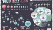 brandz2013_infographic