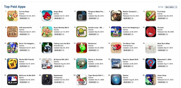 GS - Top iPad Apps