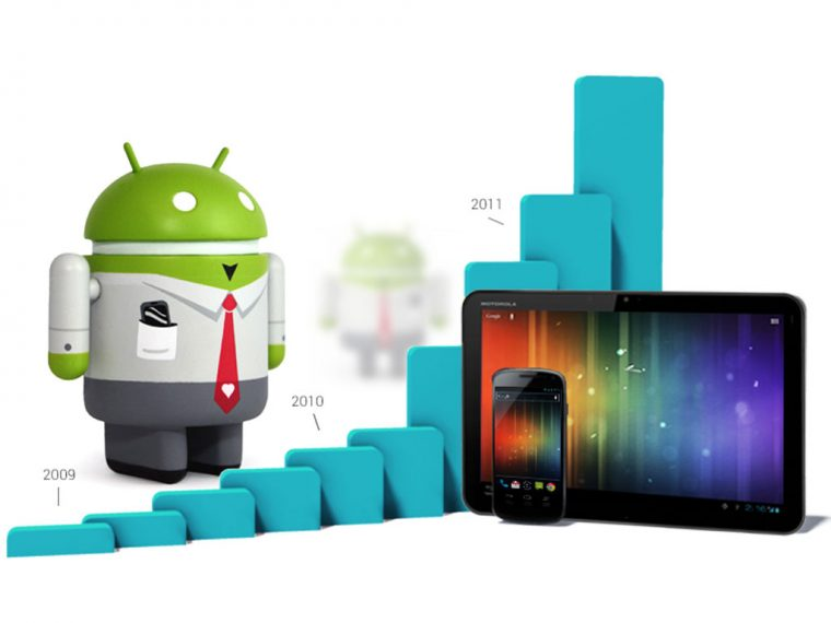 android-growth