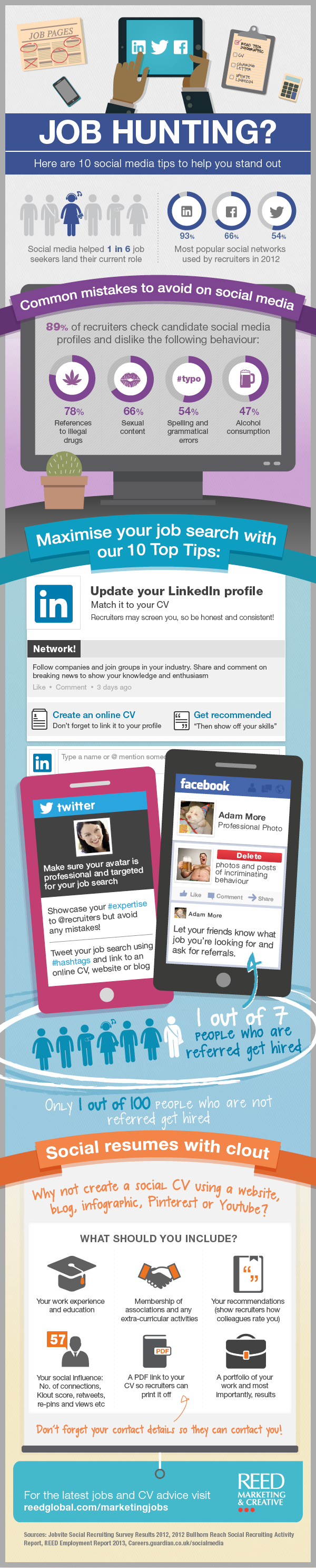 job-hunting-here-are-10-social-media-tips-to-help-you-stand-out_51d44eddc65ec
