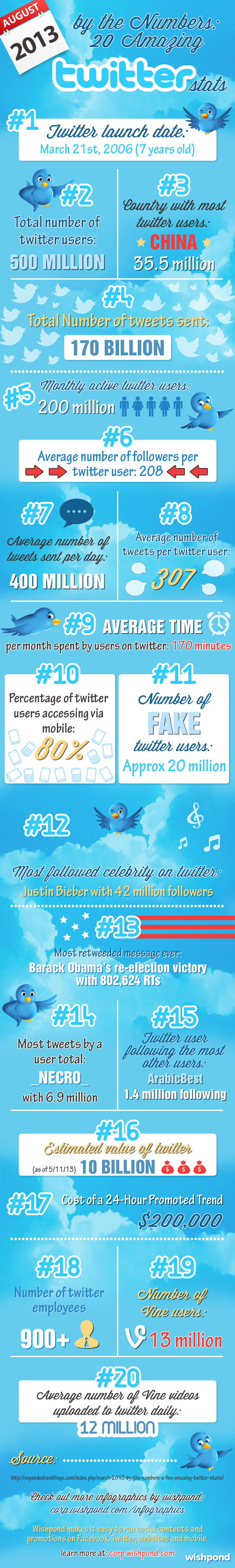 Infographic_Twitter_Stats-1
