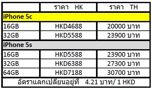 iphone5c-5s-price