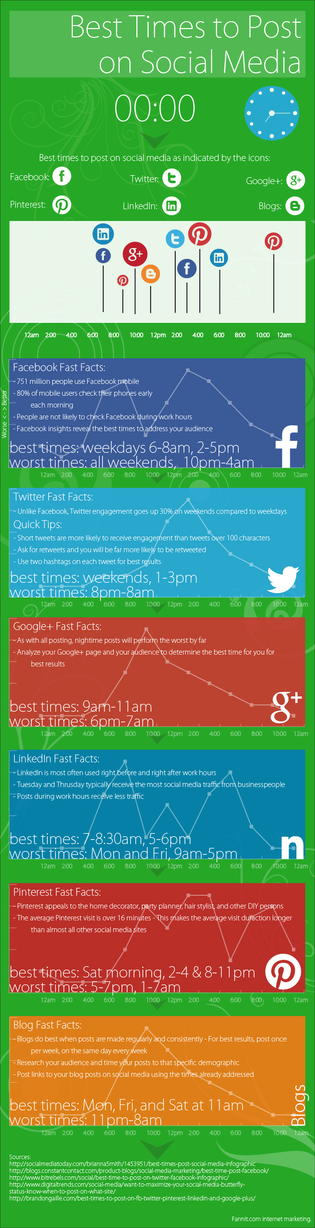 social-media-infographic-when-are-the-best-times-to-post (1)