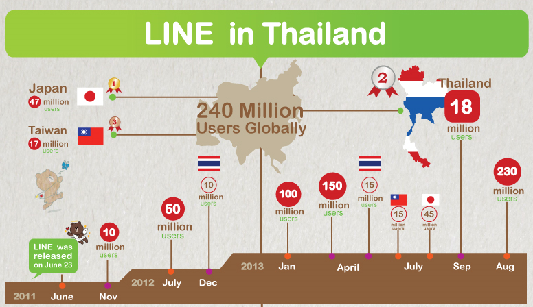 Infographic-Line-cover