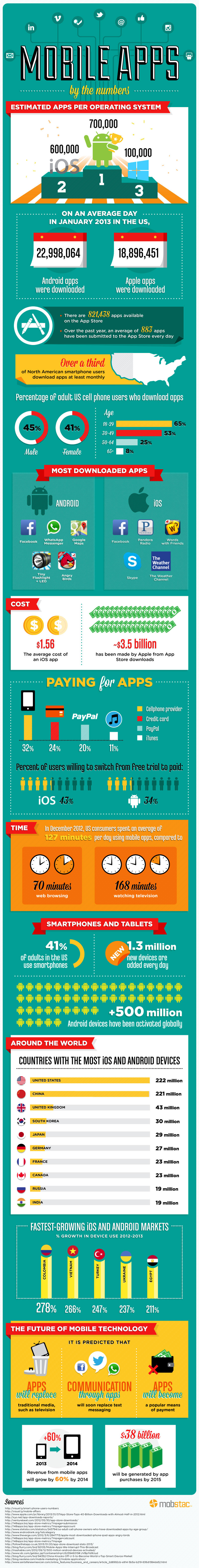 mobile_apps_number_infographics