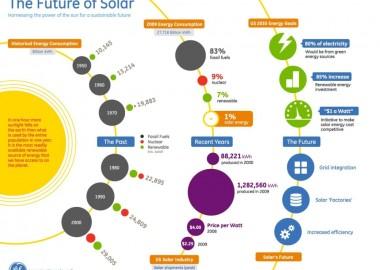 JESS3_GESolar_Infographic_UPDATED_big