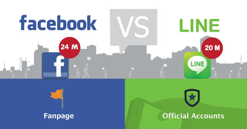 Facebook-VS-Line-head