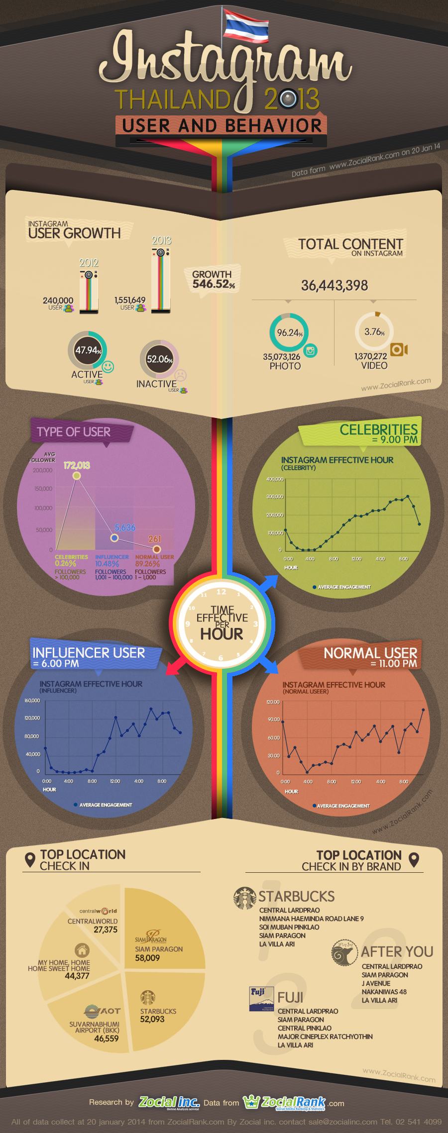Final_IGInfographic2013