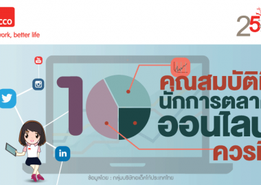 Top-10-Digital-Marketing-Characteristics_head