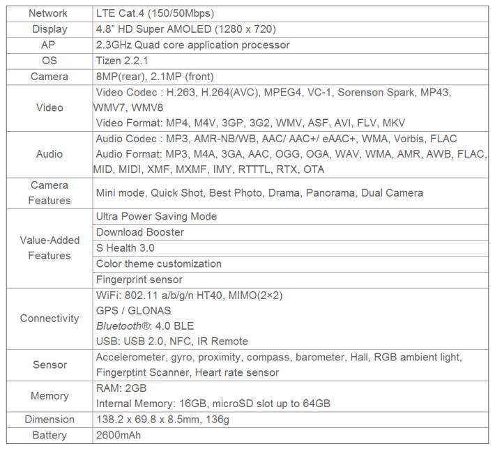 samsung-z-tizen-specs-710x647