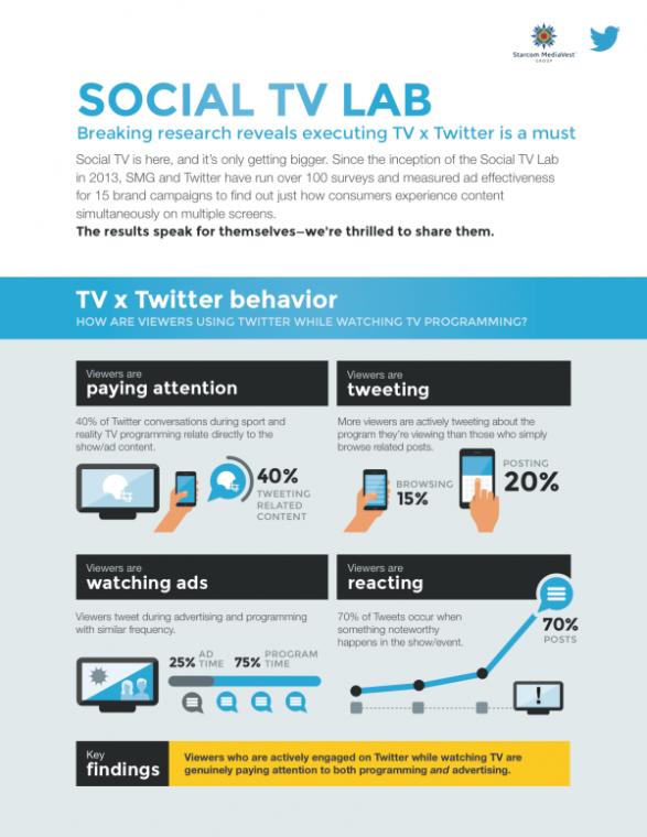 social tv 1