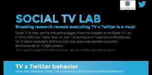 social tv lab