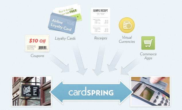 cardspring2