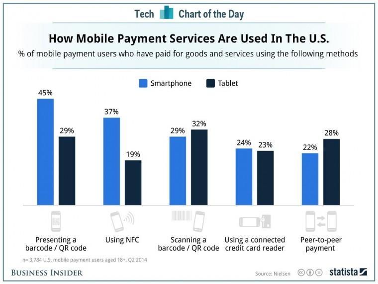 2014_09_01_mobile_payment