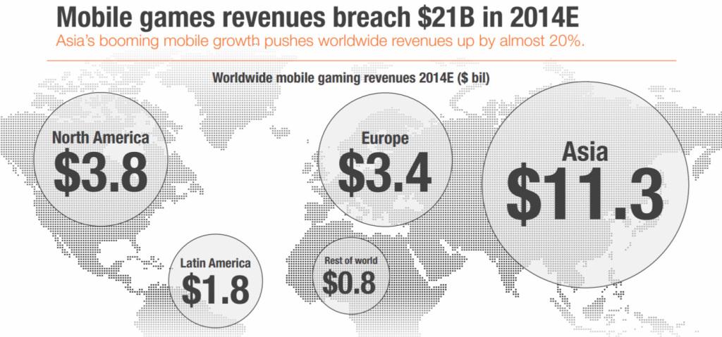 mobile-revenues_edited