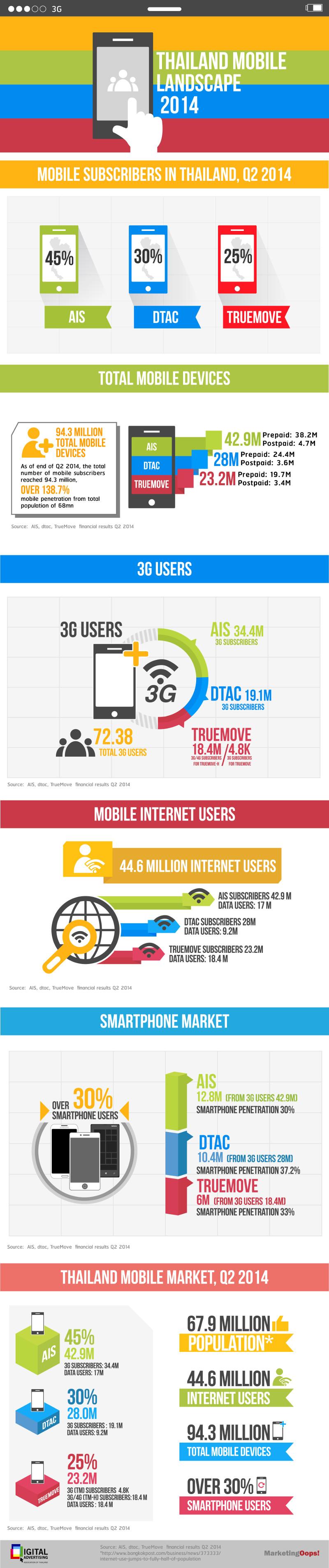 data-mobile-daat