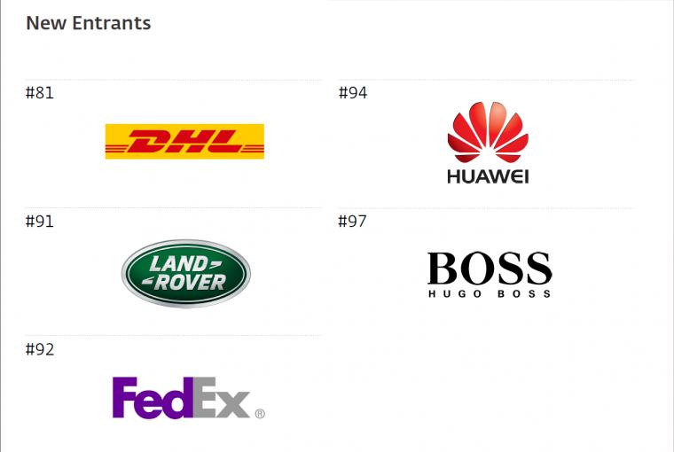 interbrand-best2014-7