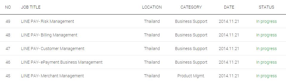line-pay-thailand