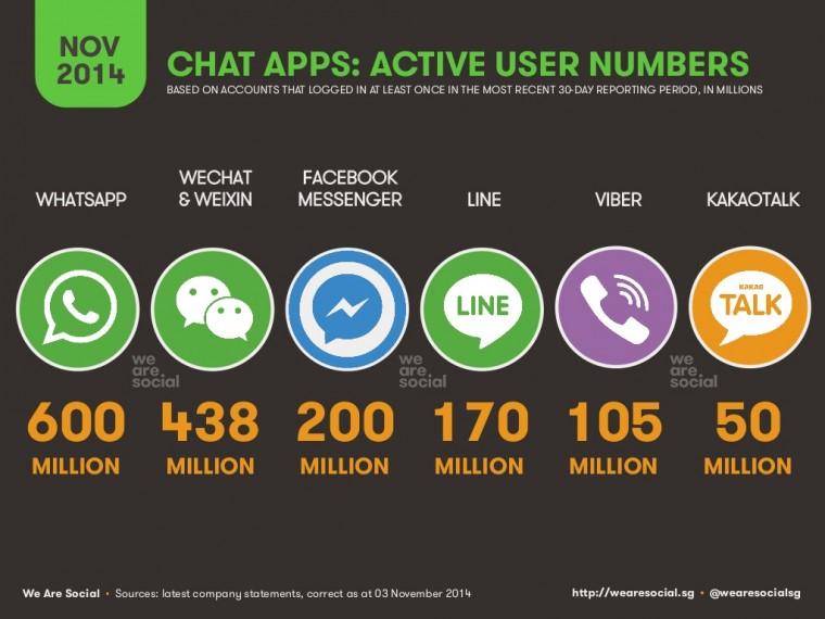 we-are-socials-digital-statshot-002-4-1024