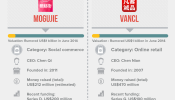 China-Most-Valuable-Startup-4-AG-PNG