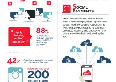Digital Marketing Trends 2015_withsource-01