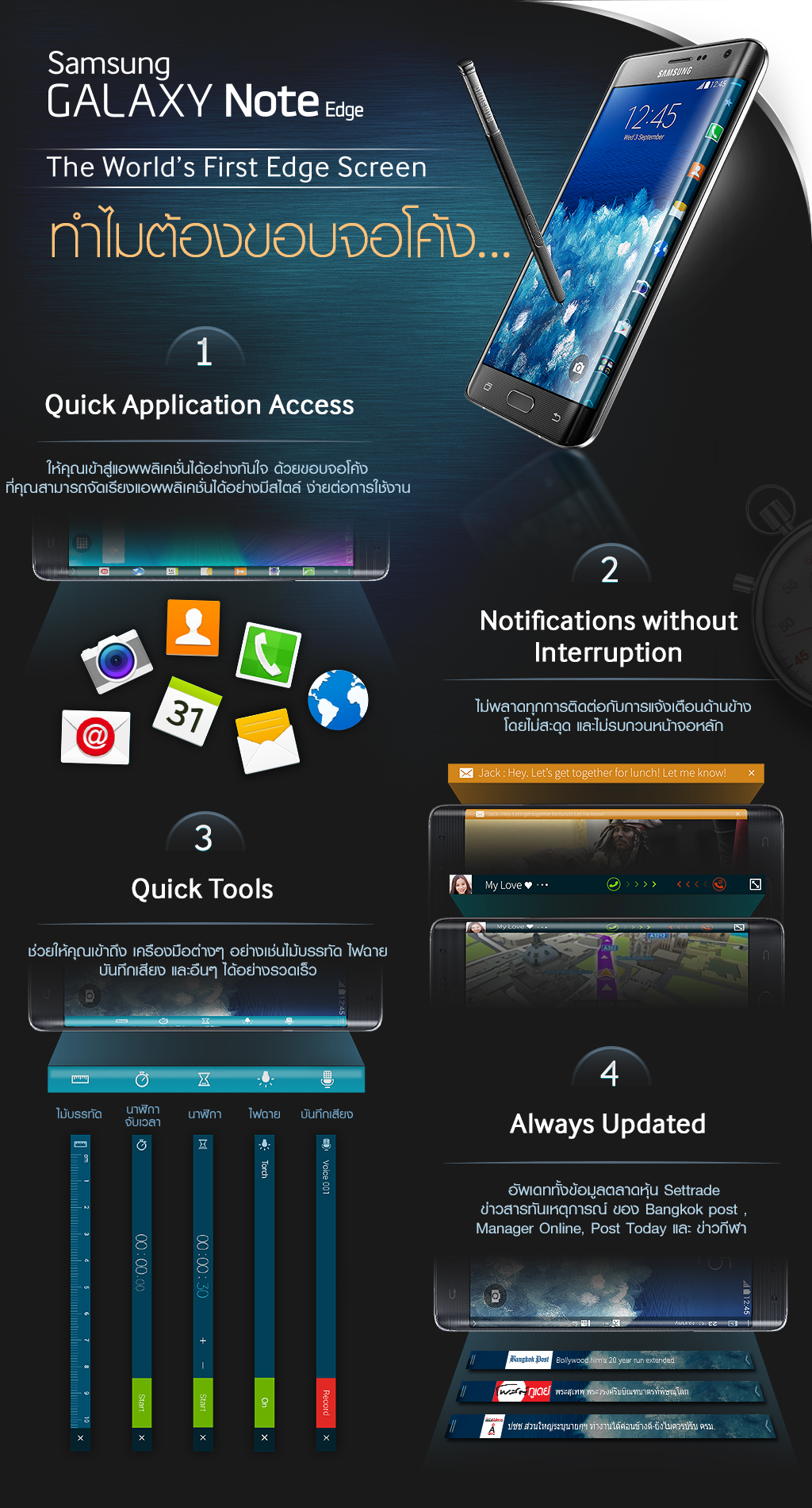 20150303_Samsung_NoteEdge_InfoGraphic