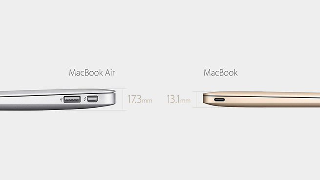 apple-event-march15-20