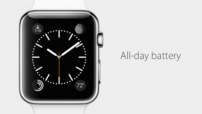 apple-event-march15-33