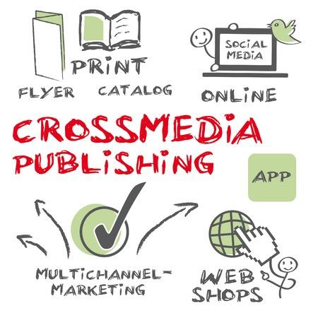 cross_media_publishing