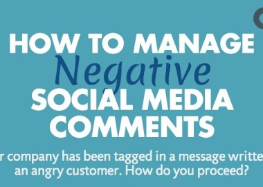 cover-How-to-Manage-Negative-Social-Media