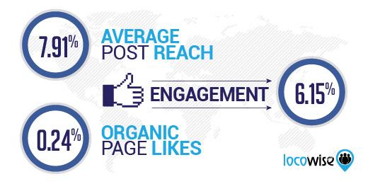 resource-facebook-sep-engagement