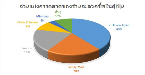 chart-SEJ1