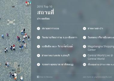 Top Check-Ins_Thailand 2015