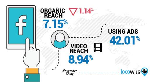 resource-fb-nov-reach