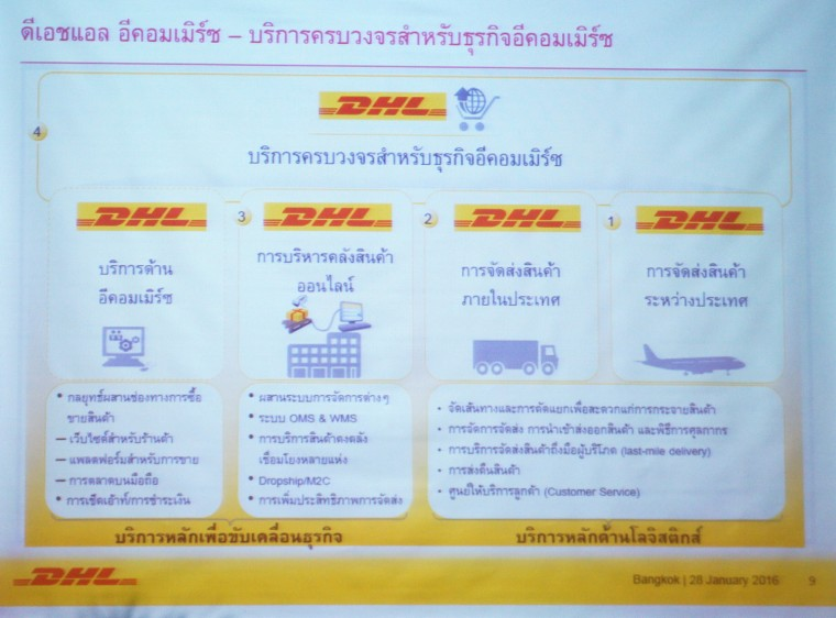 dhl-ecommerce2