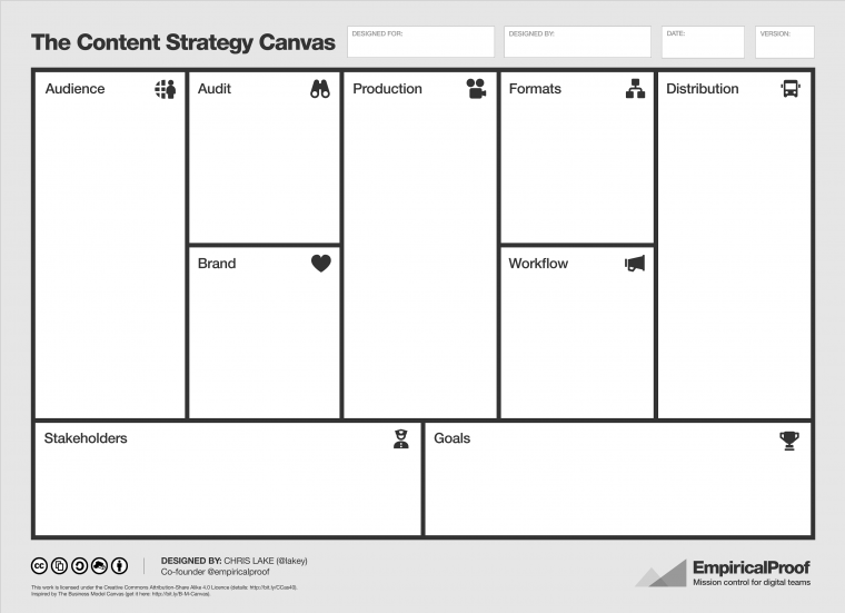 EmpiricalProof_Content_Strategy_Canvas