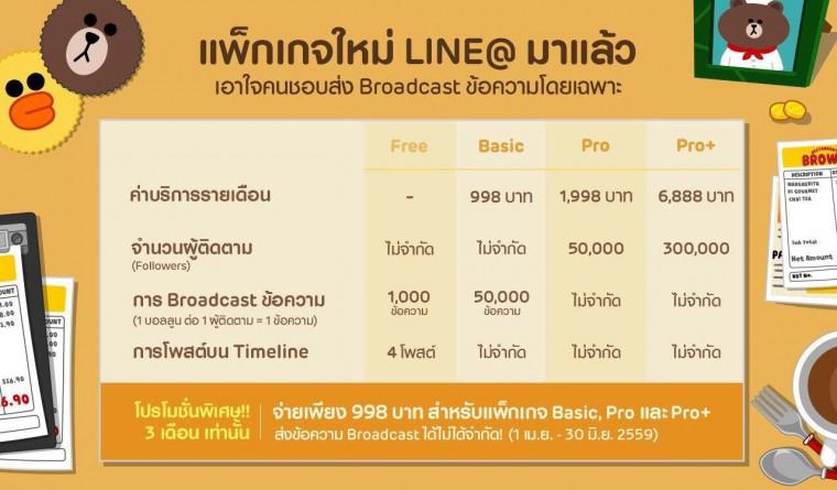 LINE@ Promotion