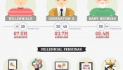 160730-the-psychology-of-marketing-to-millennials-infographic-preview-2