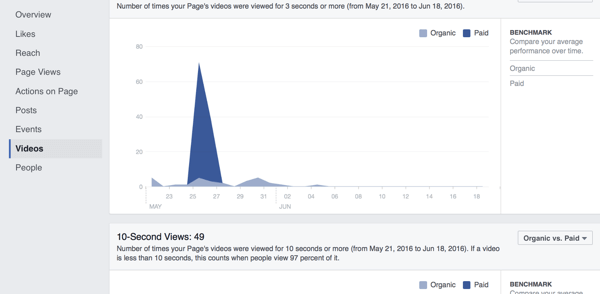 ag-facebook-video-insights