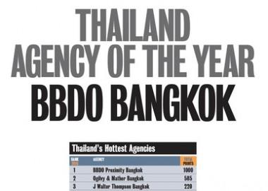 Thailand 2016 Creative Rankings-thumb-390x275-232103