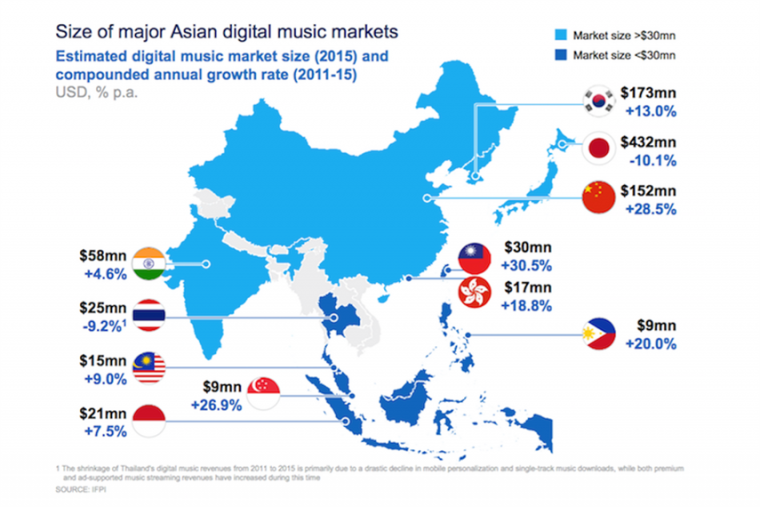 1_570_855_0_100_campaign-asia_content_streaming_mckinsey_900x600